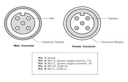 gps200 user 39 s manual. Black Bedroom Furniture Sets. Home Design Ideas